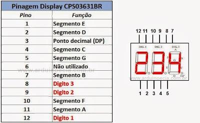 contador display 7 segmentos