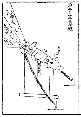 Ming Chinese Eruptor Proto-Cannon