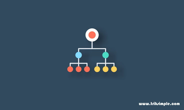 Cara Submit Sitemap pada Webmaster Terbaru