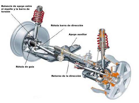 Haldex Abs Manual