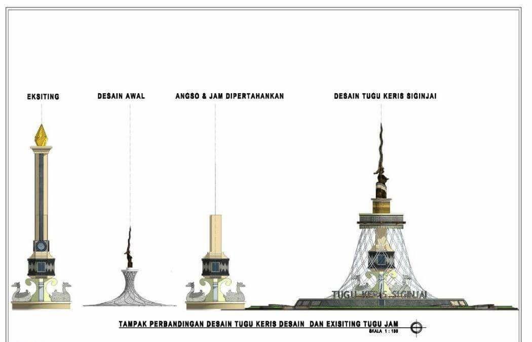 Image Result For Gambar Desain