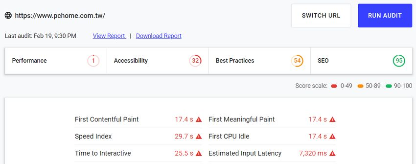 seo-bonus-disappear-blogger-structure-4.jpg-SEO 紅利還剩多少空間可以操作?為何 Blogger 不需要在意 SEO 架構?