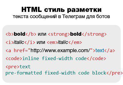 HTML стиль разметки текста сообщений в Telegram