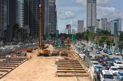 Perkembangan Tata Ruang Kota Jakarta