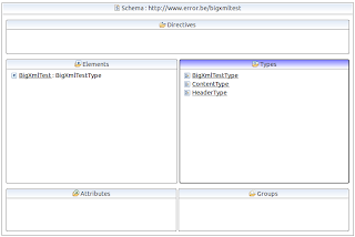 Python non-validating xml parser java
