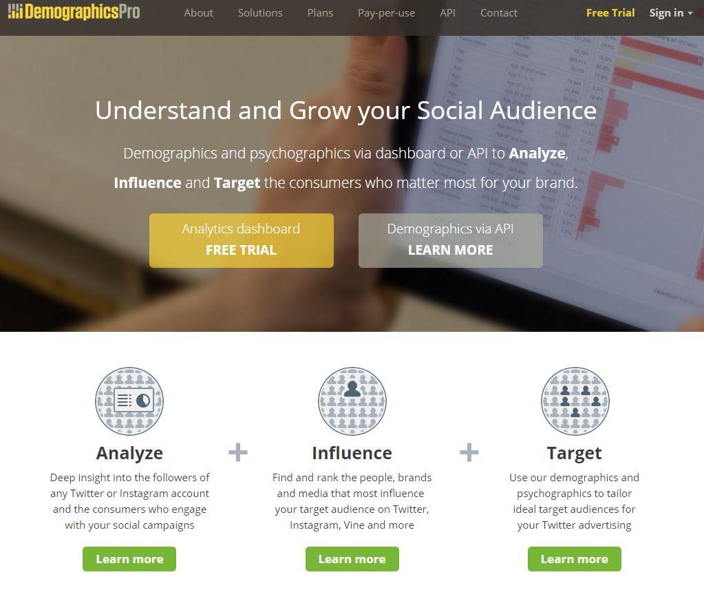 The Texas Social Media Research Institute (@TSMRI