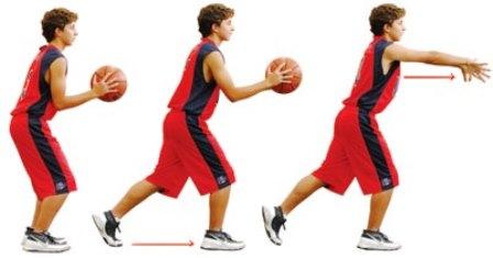 Teknik Dasar Bola Basket Chest Pass
