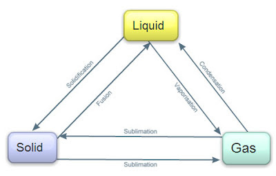 Define Compressed Natural Gas