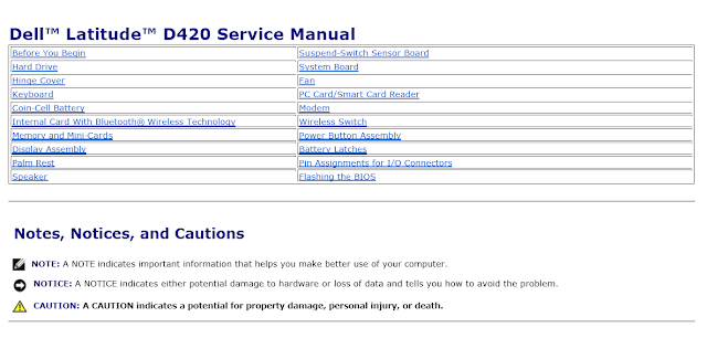 DELL LATITUDE D420 SERVICE MANUAL
