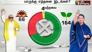 Tamil Nadu Election 2016 | Puthiya Thalaimurai-APT pre-poll survey 09-05-2016