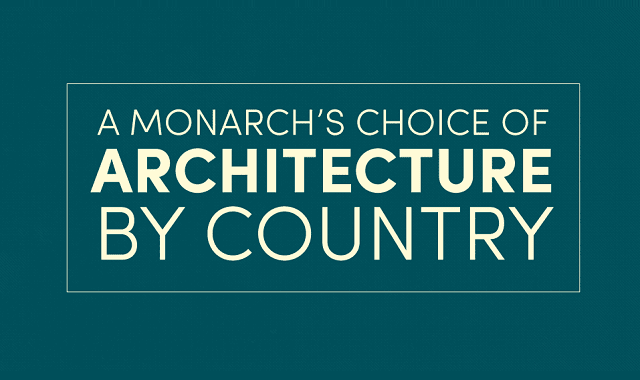 A Monarch's Choice of Architecture