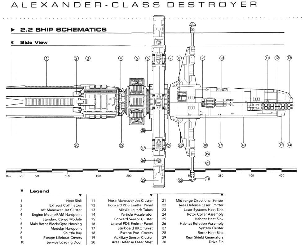 Alexander class destroyer for Jovian Chronicles