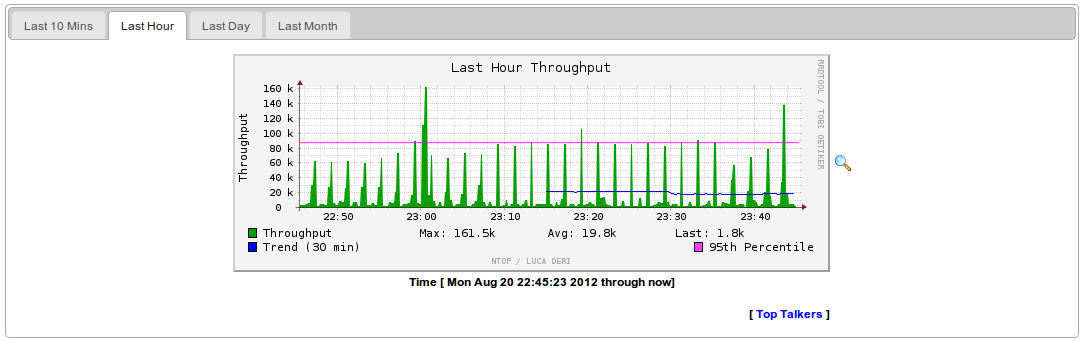 Control your bandwidth using ntop – Team Blog