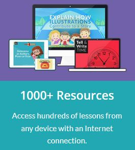 Educeri Lesson Subscription Service (Educeri ....... Educeri a division of DataWORKS Review)