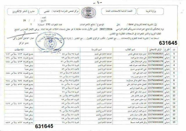 نتائج أعتراضات السادس الأعدادي لمحافظة بابل - الدور الأول 2017/2016
