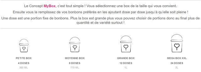box de bonbons personnalisée