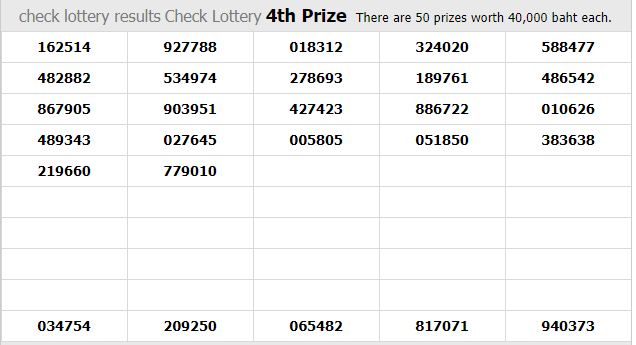 Thai Lottery This day Dwell Consequence Sixteen December 2018   Successful Charts