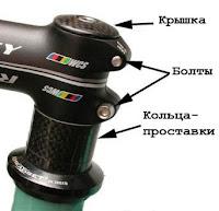 регулировка высоты руля велосипеда