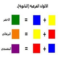 عالم الألوان √الألوان »الأساسية ® الثانوية ® الوسطية ® ..وجميع نتائج المزج بين الالوان 915.jpg