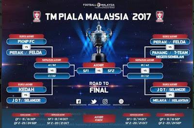Keputusan Terkini Pahang vs Perak Suku Akhir Pertama Pisla Malaysia 16 September 2017