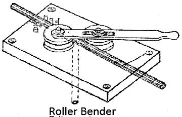 electrical topics: Conduit Bending Tools