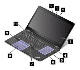 Lenovo ThinkPad P70 Manual Guide PDF (English)