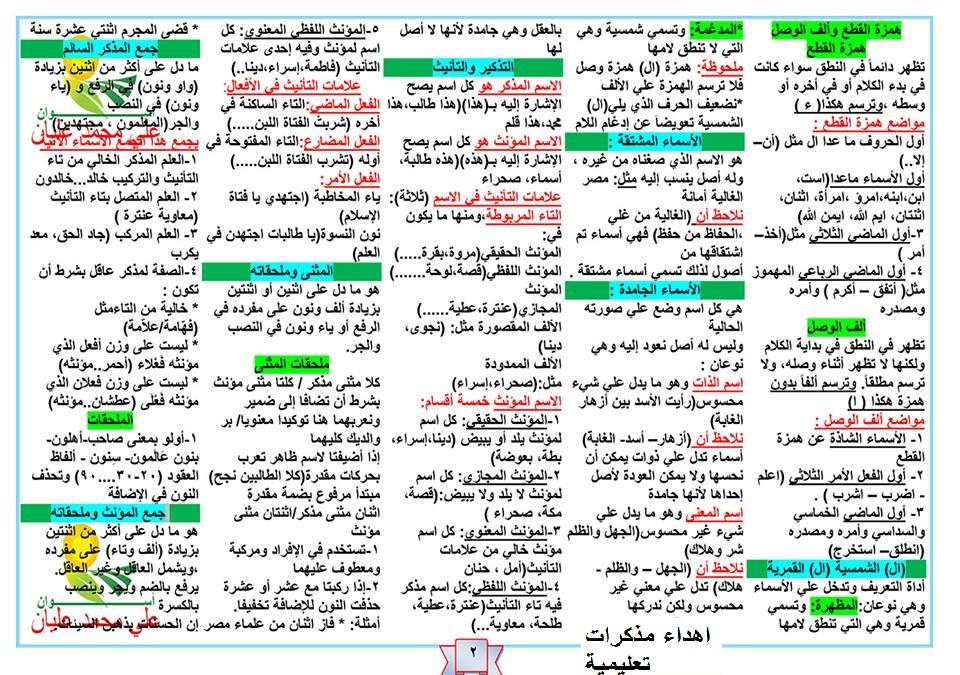 تحميل كتاب قواعد اللغة العربية في النحو والصرف والبلاغة pdf