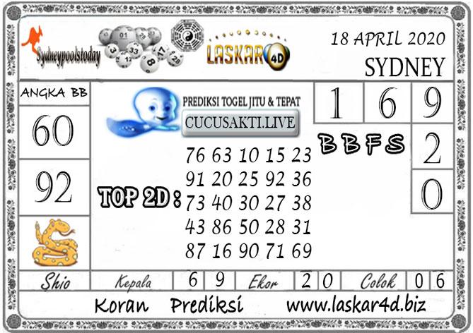 Prediksi Togel SYDNEY LASKAR4D 18 APRIL 2020