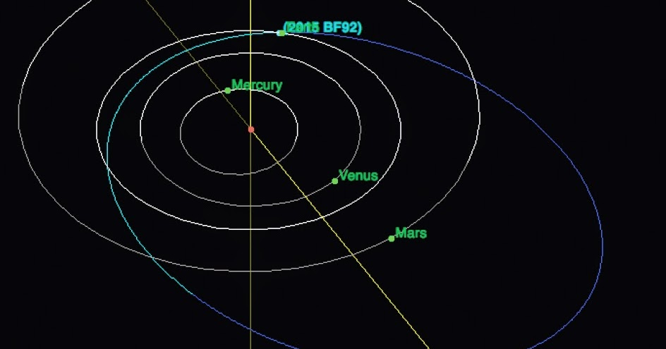 Sciency Thoughts: Asteroid 2015 BF92 passes the Earth.