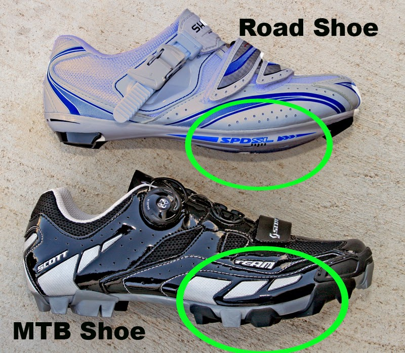 Cycle Flat Shoes