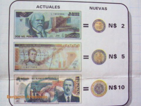 Resultado de imagen para nuevos pesos y viejos pesos