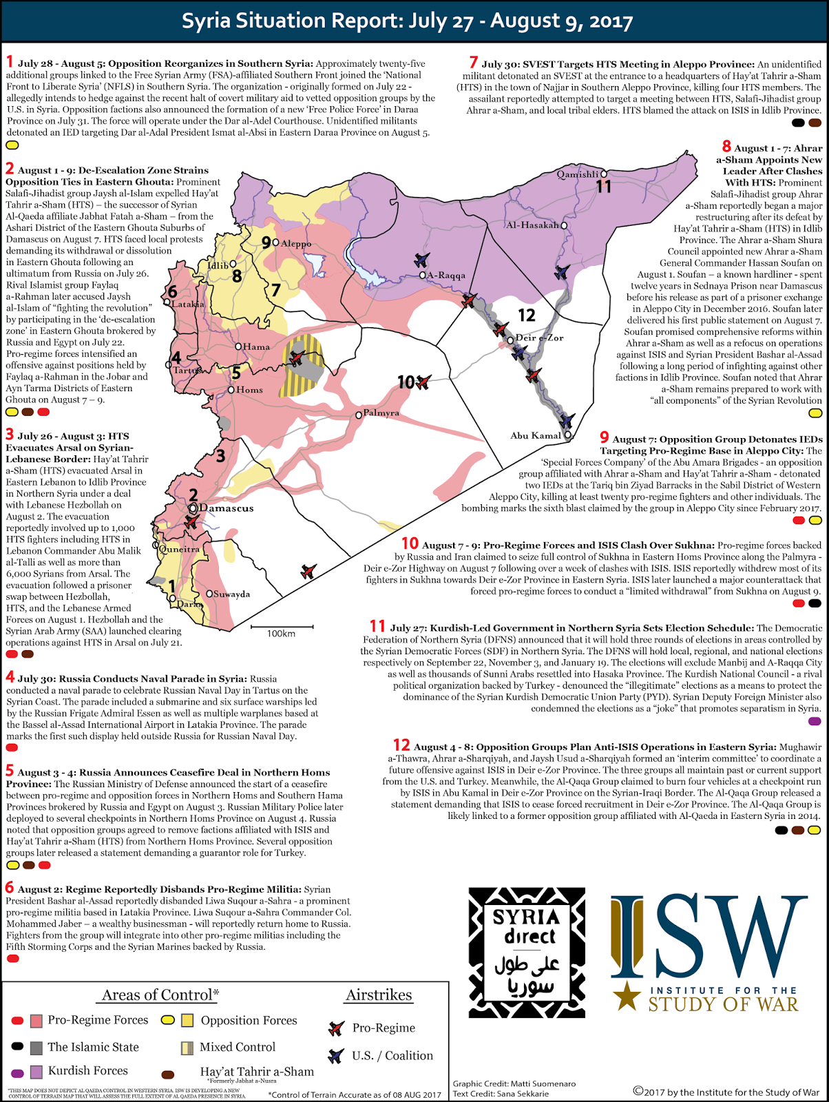 Syria Situation Report: July 27 - August 9, 2017