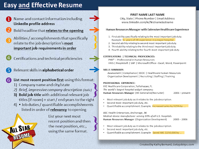 resume template, effective resume template, easy resume template, resume design, resume infographic,
