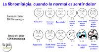 https://steviaven.blogspot.com/2018/04/5-senales-advertencia-temprana-fibromialgia.html