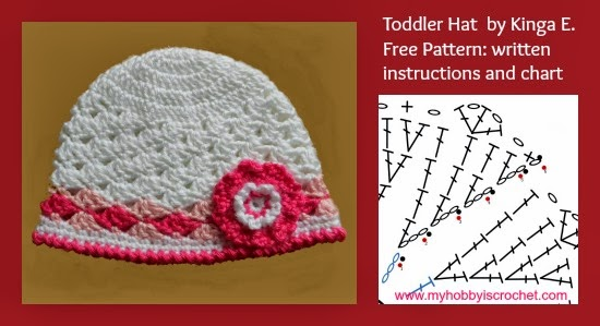Spring lacy hat with chart