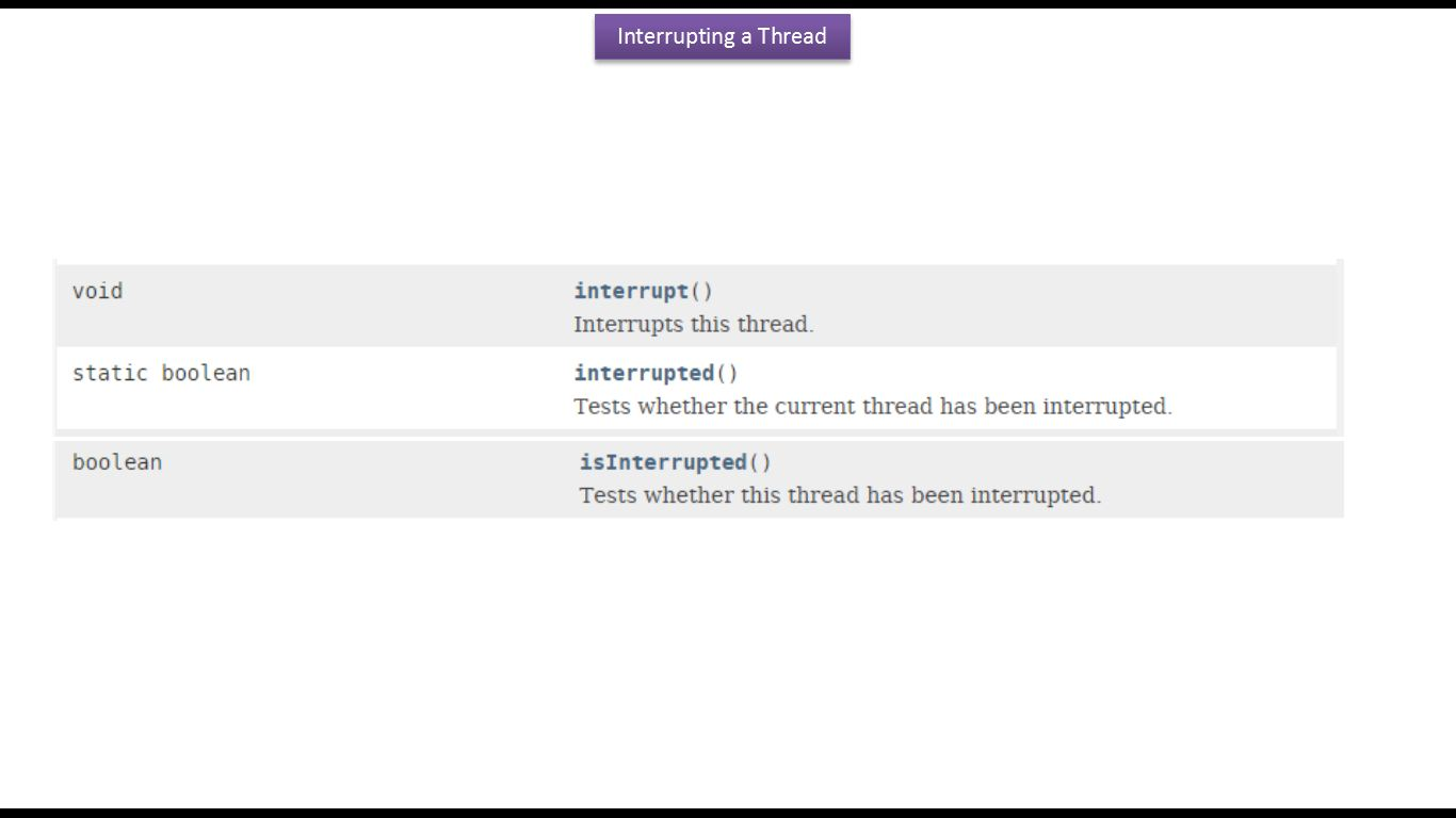 Java thread tutorial with examples image collections any java synchronized tutorial choice image any tutorial examples java ee java tutorial java threads interrupting a baditri Image collections