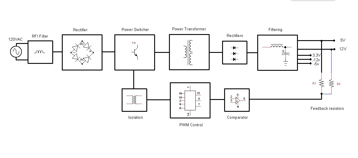 Trending Electronics: Voltage Regulation in SMPS using PWM