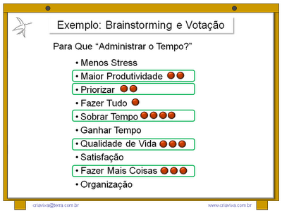 Brainstorming e Priorização na Metodologia IDM Innovation Decision Mapping