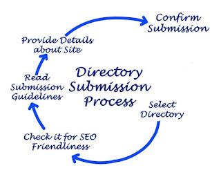 segnalazione sito ai motori di ricerca e directory