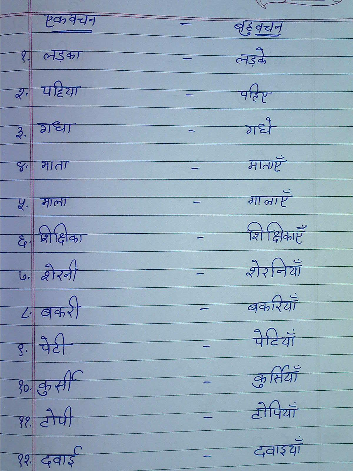 100+ [ Hindi Grammar Worksheets For Class 5 Cbse ] | Grade 5 ...