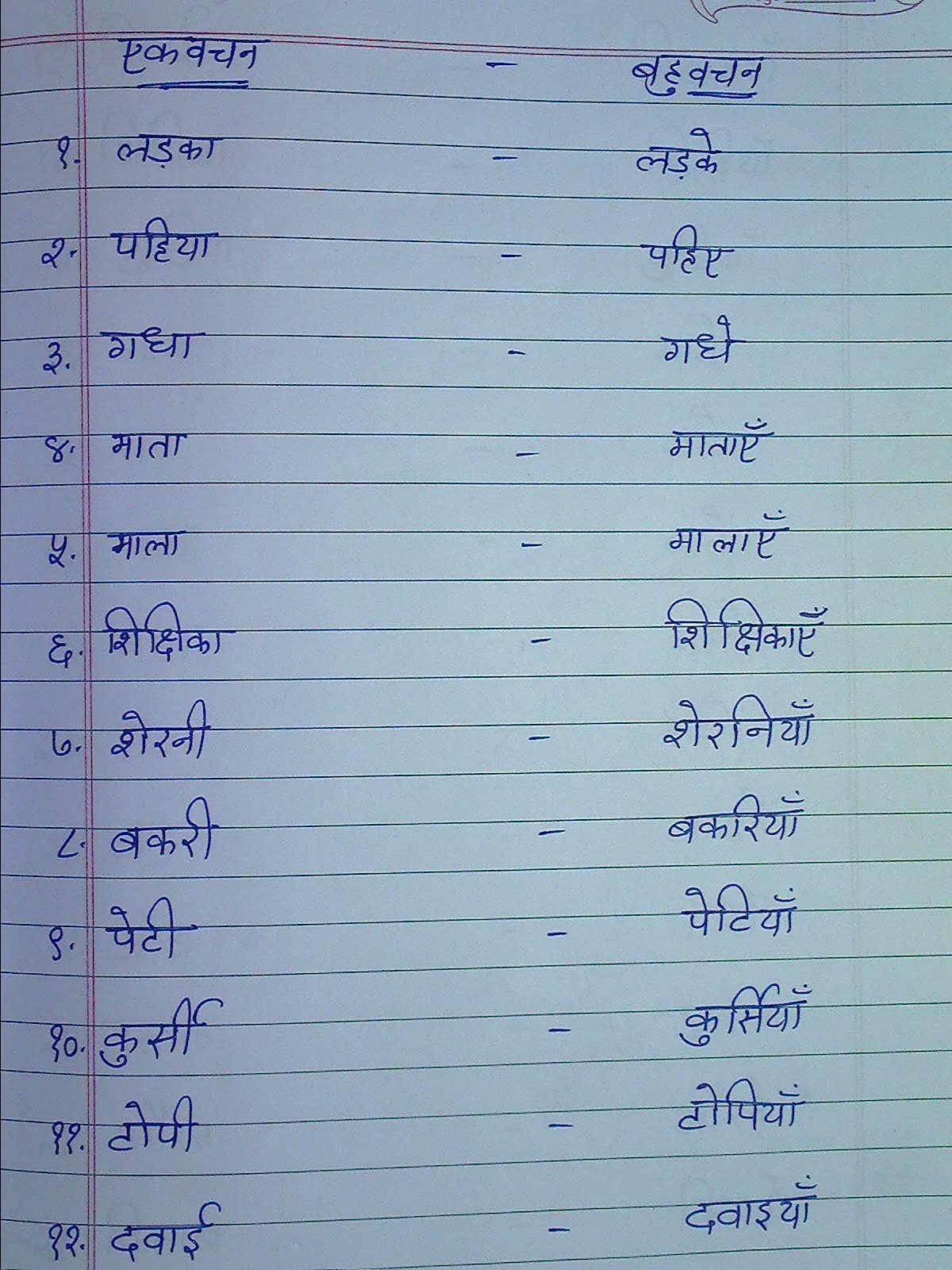 Cbse Board Hindi Book - Rajasthan Board f [ 1600 x 1200 Pixel ]