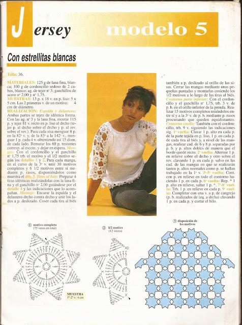 Instrucciones para tejer blusa