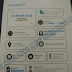 Harga Vivo V5 dan Spesifikasi Terbaru November 2016