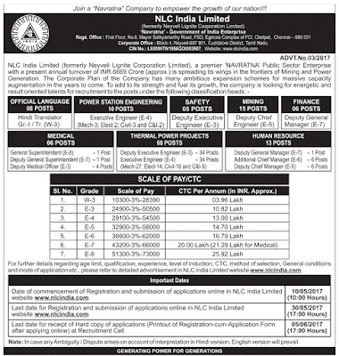 NLC Recruitment 2017 nlcindia.com Apply Online Application Form