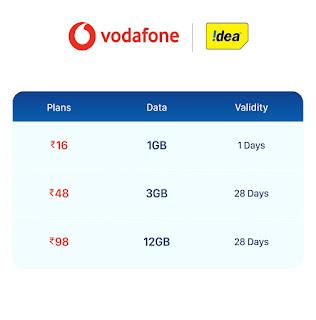 Vodafone idea small double data plan