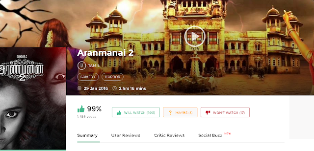 Aranmanai 2 2016 Full Tamil Movie 700Mb & 300mb Free Download