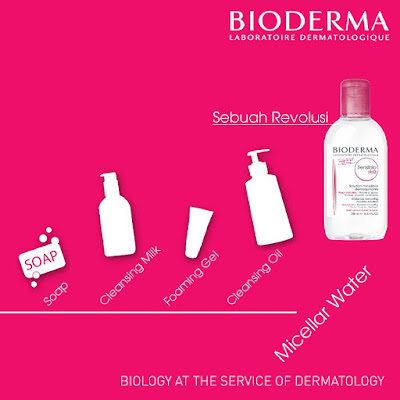 https://www.facebook.com/BIODERMAIndonesia/photos/a.325613547571940.1073741825.232361293563833/788940407905916/?type=3&theater