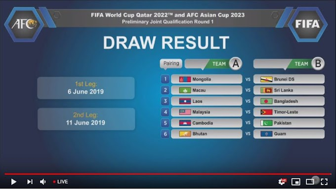A Postive First Round World Cup Qualifying draw for East Asian nations