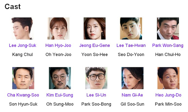W-Two Worlds Korean Drama Cast