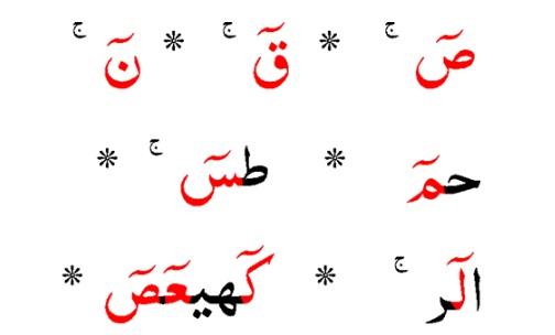 Pengertian, Cara Membaca dan Contoh Mad Lazim Harfi Musyba'